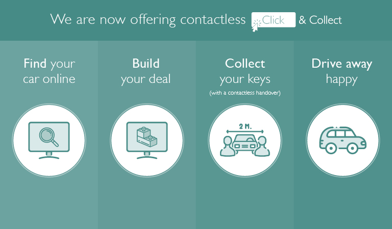 Contactless click and collect now available